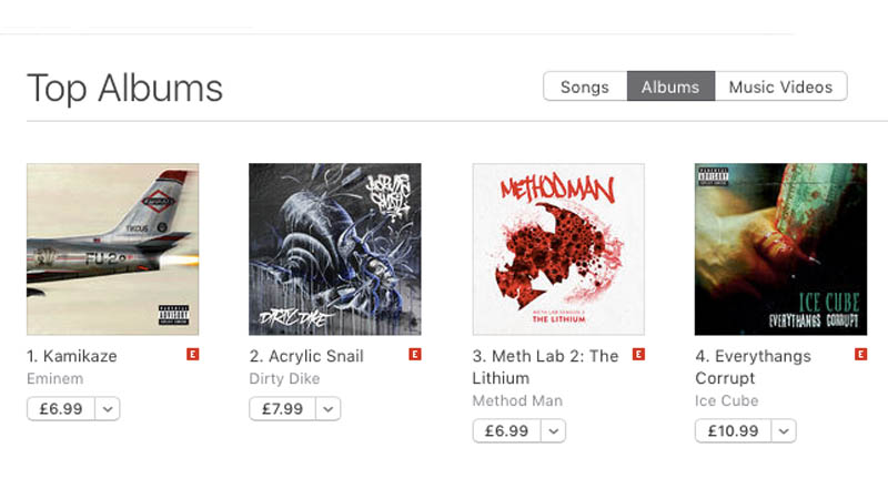 Dirty Dike – 'Acrylic Snail' – Number 2 On iTunes Hip Hop Charts