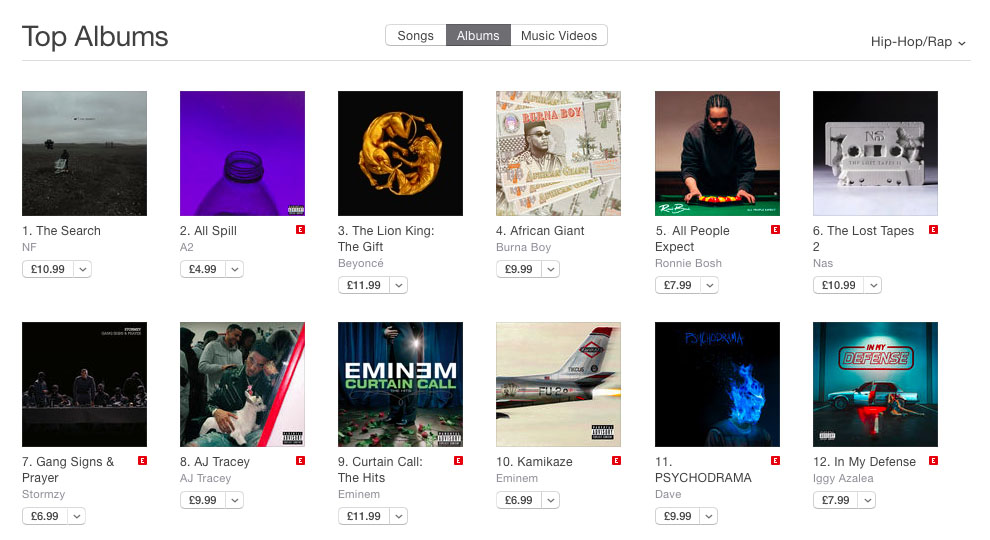 Ronnie Bosh – 'All People Expect' – #5 In iTunes Hip Hop Chart